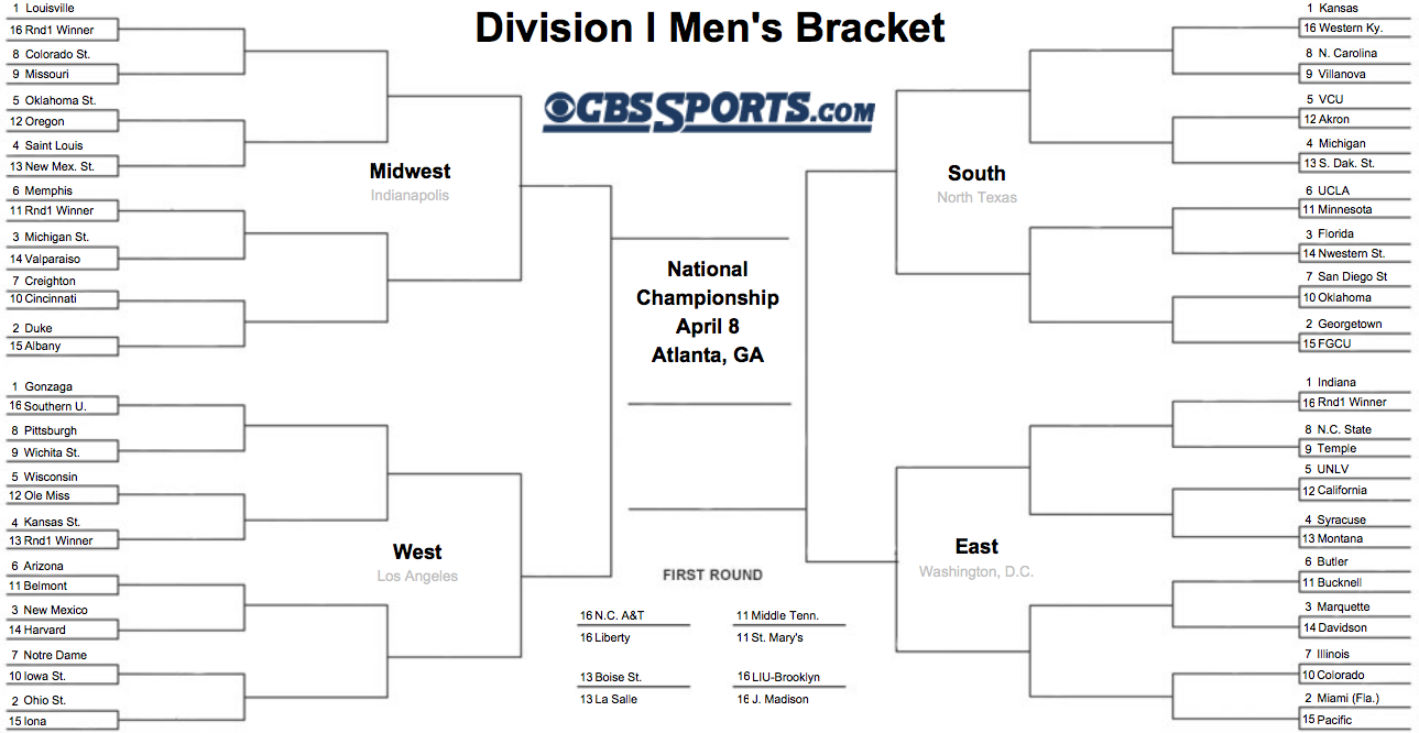 Ncaa March Madness Brackets Printable: Grab A Printable March Madness Bracket Or Just Visit ESPN